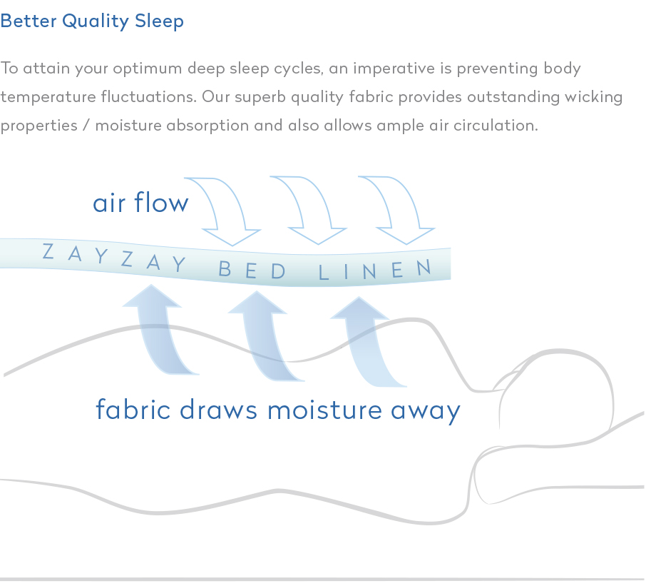 ZayZay-bed-linen-400-thread-count-allows-air-circulation-drawing-moisture-away